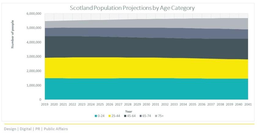 Demographics (003)